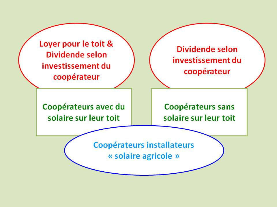 PV_Solaire_EEE_Facilitateur