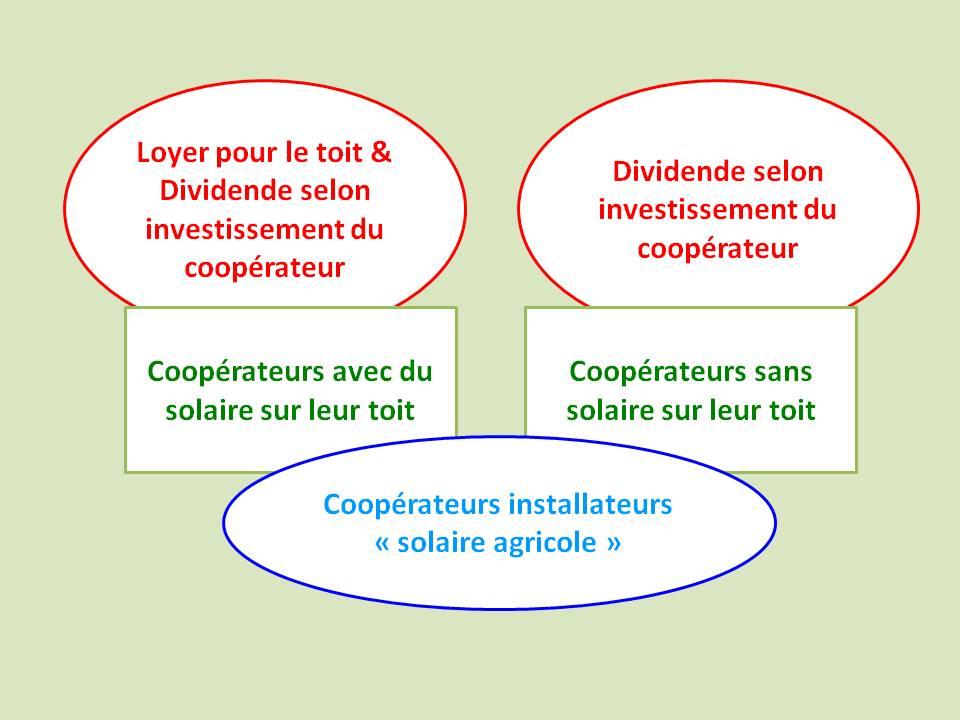 PV_Solaire_EEE_Facilitateur
